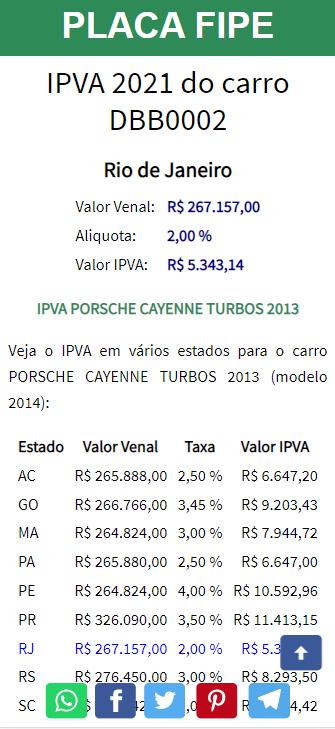 Placa Fipe IPVA